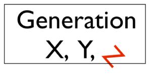 Generation-X-Y-Z