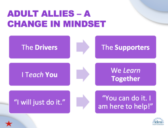 Change in Mindset