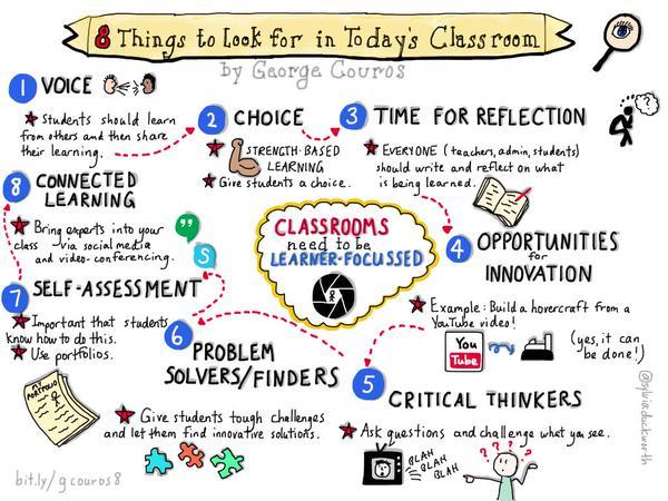 today classroom