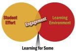 student-engagement