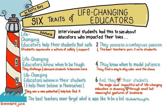 6 educators